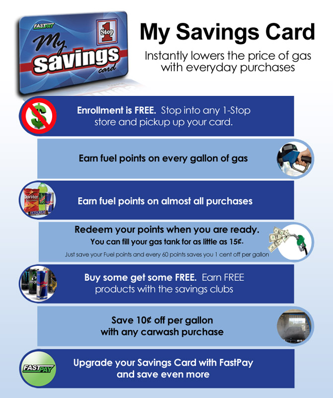 MYONESTOPSTORE - SAVINGS CARD - SAVINGS CARD INFORMATION PAGE